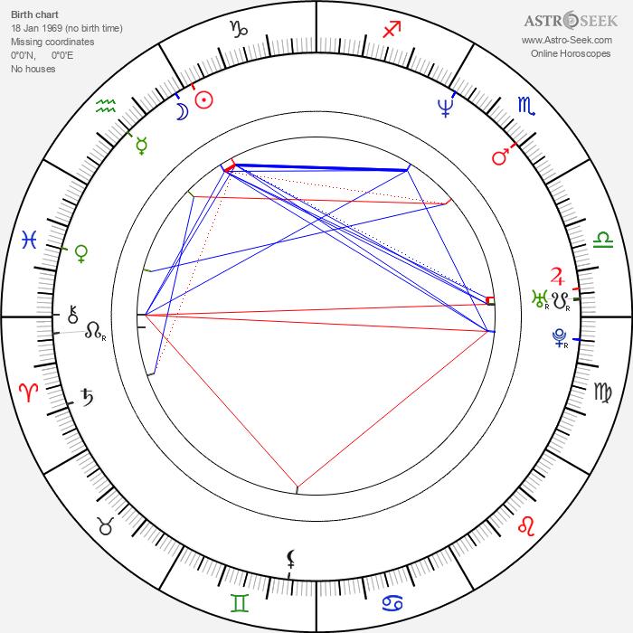 Jesse L. Martin - Astrology Natal Birth Chart