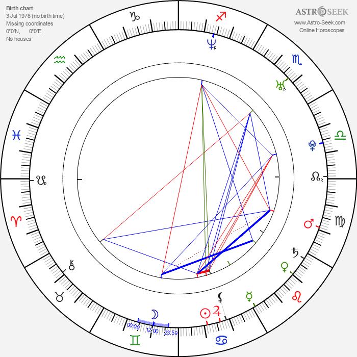 Jesse Leach - Astrology Natal Birth Chart