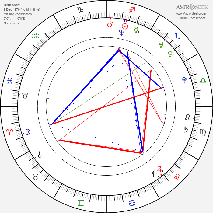 Jesse Metcalfe - Astrology Natal Birth Chart