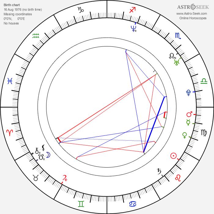 Jesse Woodrow - Astrology Natal Birth Chart