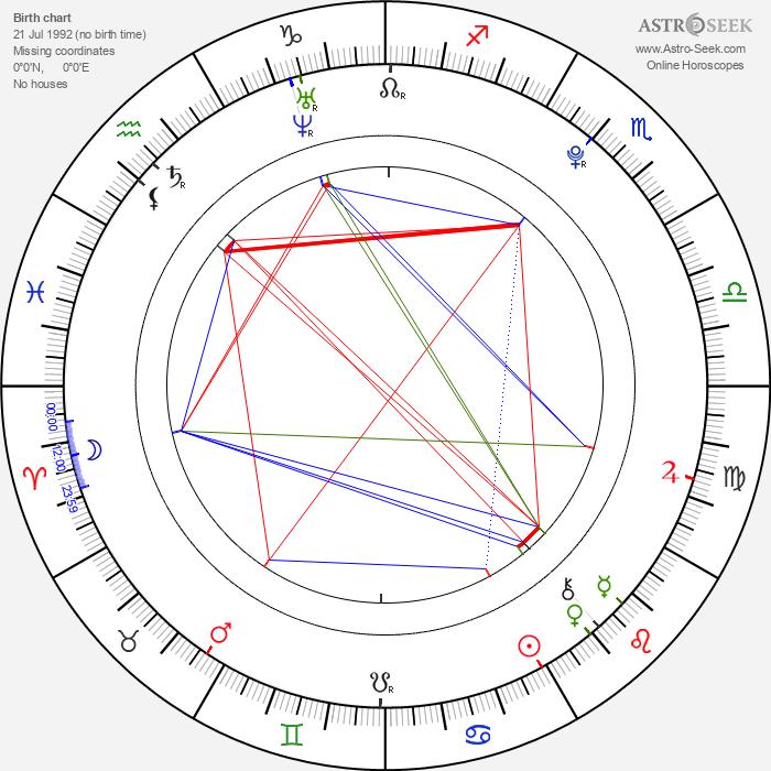 Jessica Barden - Astrology Natal Birth Chart