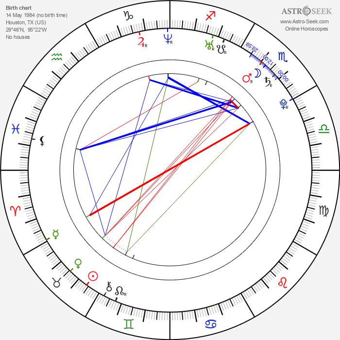 Jessica Boone - Astrology Natal Birth Chart