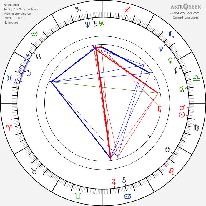 Jessica Brown Findlay - Astrology Natal Birth Chart