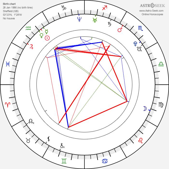 Jessica Ennis - Astrology Natal Birth Chart