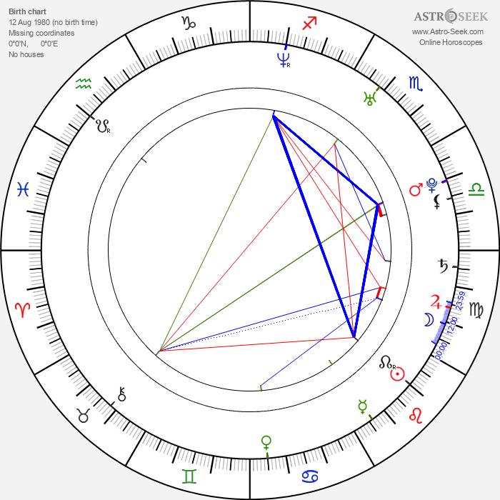 Jessica Ginkel - Astrology Natal Birth Chart