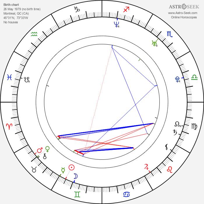 Jessica Goldapple - Astrology Natal Birth Chart