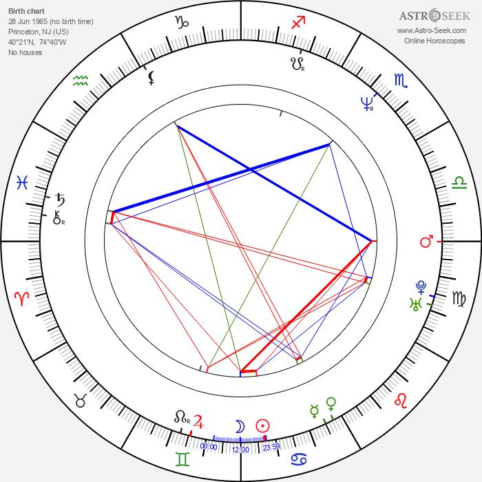 Jessica Hecht - Astrology Natal Birth Chart