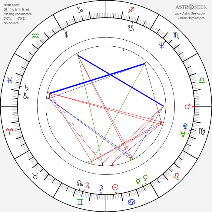 Jessica Hecht - Astrology Natal Birth Chart