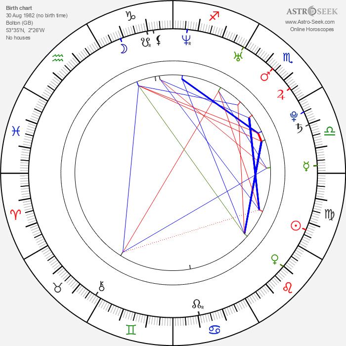 Jessica Henwick - Astrology Natal Birth Chart