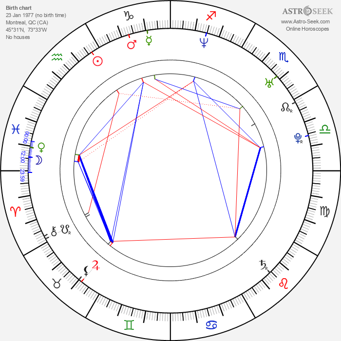 Jessica Kardos - Astrology Natal Birth Chart
