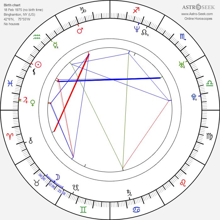 Jessica Lee - Astrology Natal Birth Chart