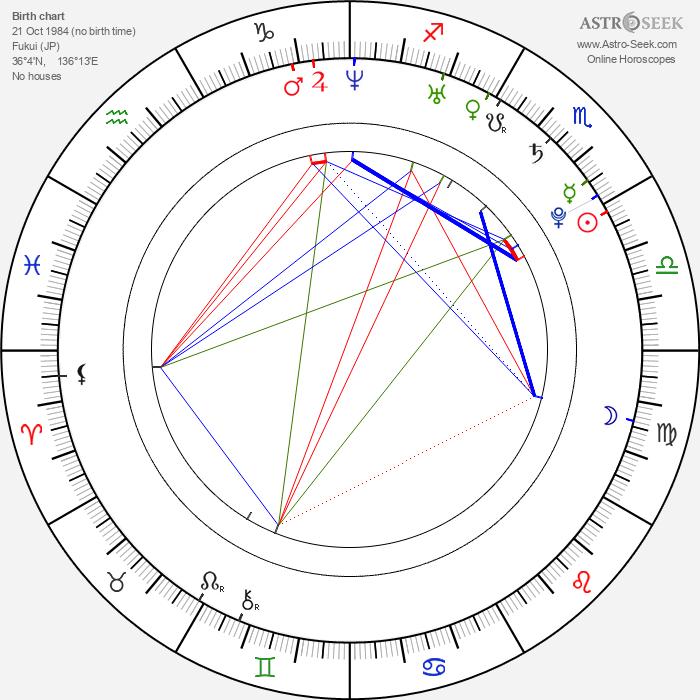 Jessica Michibata - Astrology Natal Birth Chart