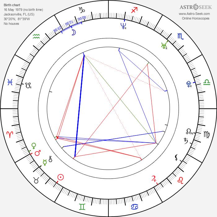 Jessica Morris - Astrology Natal Birth Chart