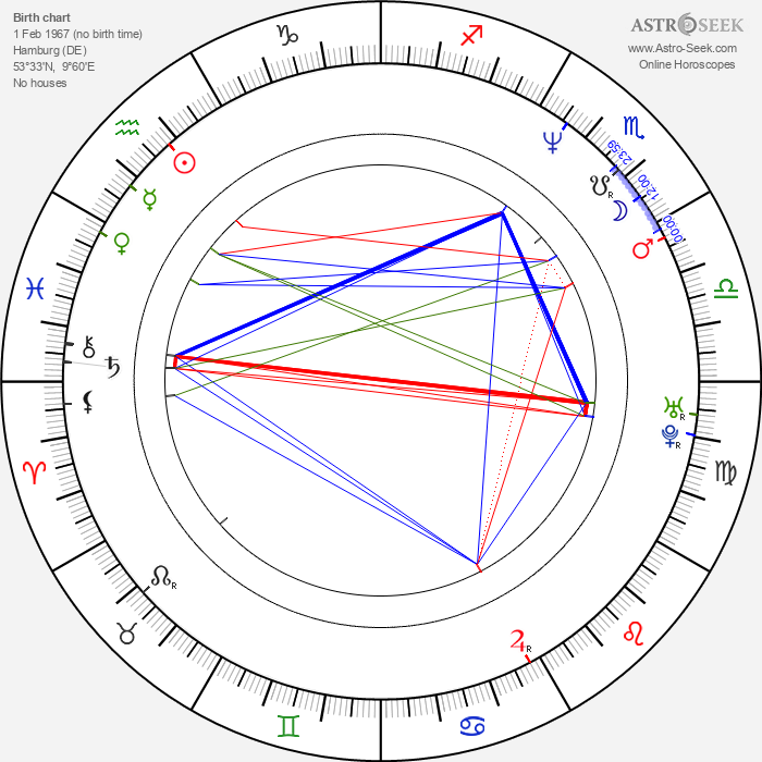Jessica Stockmann - Astrology Natal Birth Chart
