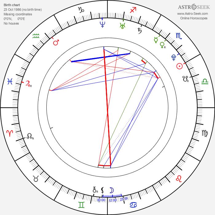 Jessica Stroup - Astrology Natal Birth Chart