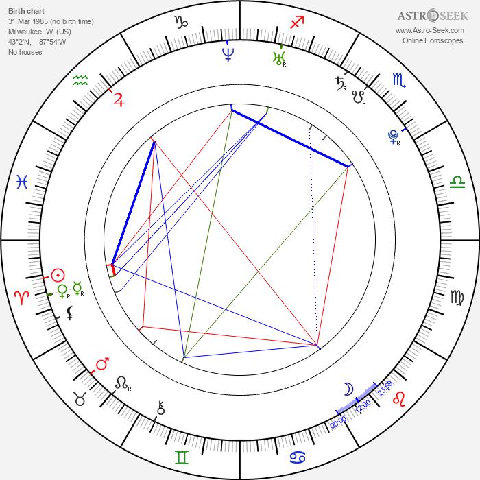 Jessica Szohr - Astrology Natal Birth Chart