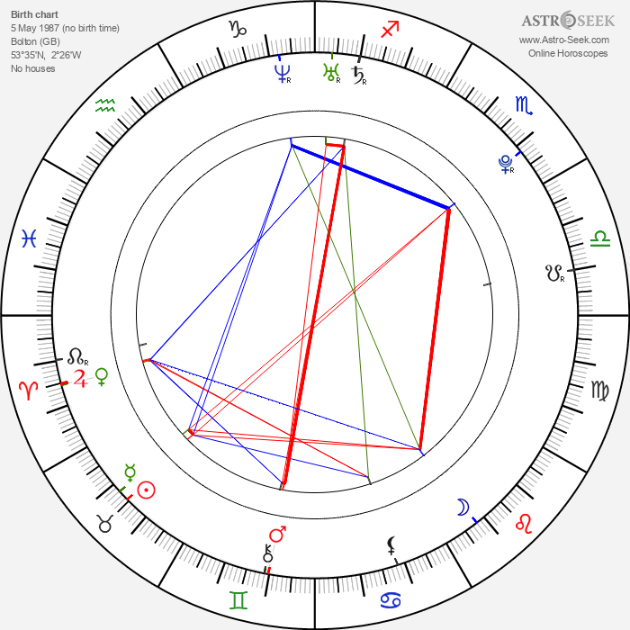 Jessie Cave - Astrology Natal Birth Chart