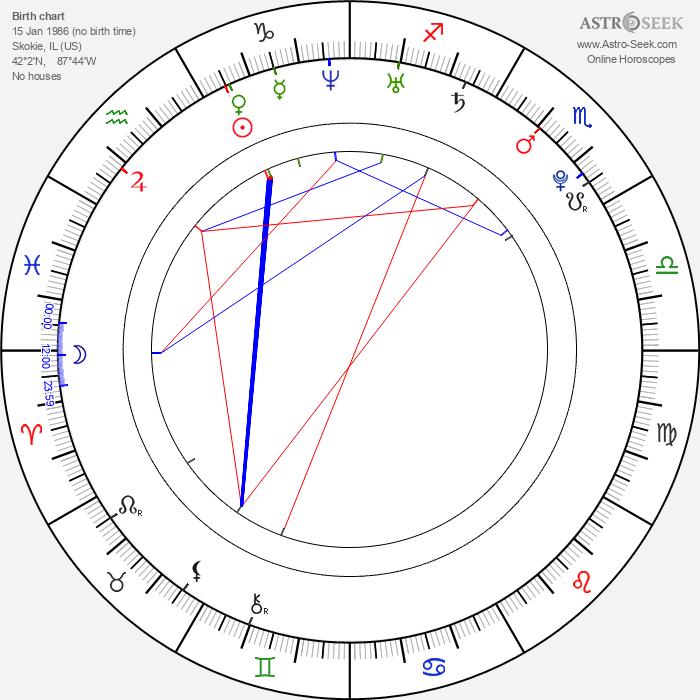 Jessy Schram - Astrology Natal Birth Chart