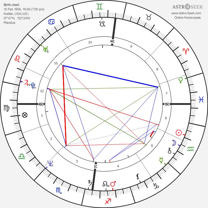 Jesuree Smyth - Astrology Natal Birth Chart