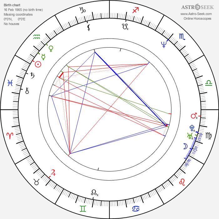 Jesús Adrián Romero - Astrology Natal Birth Chart