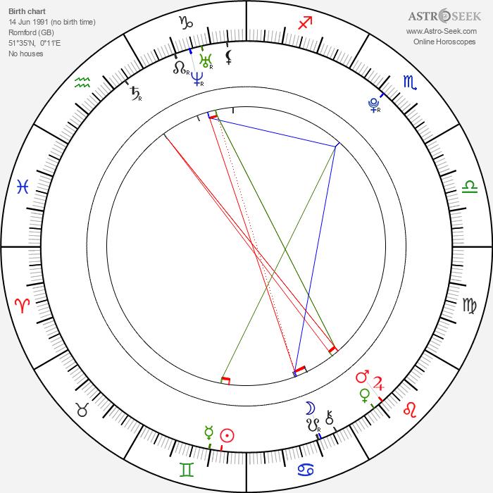 Jesy Nelson - Astrology Natal Birth Chart