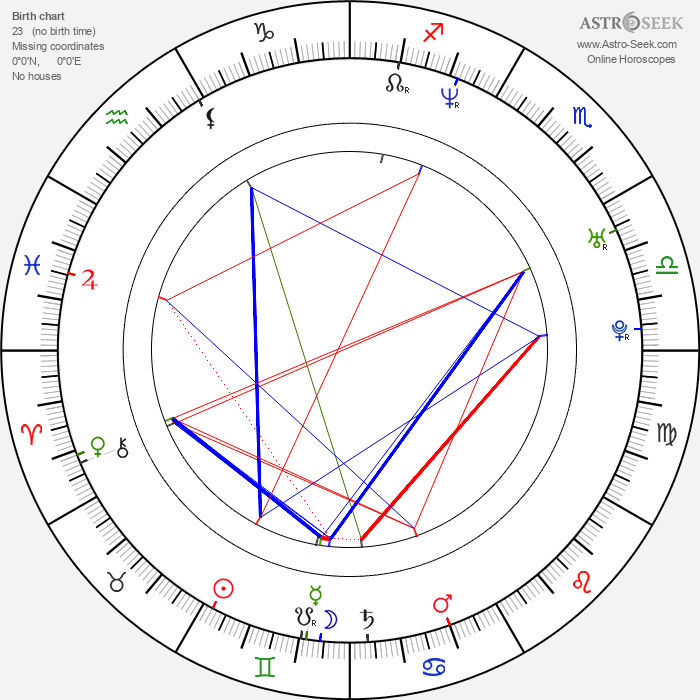 Jewel Kilcher - Astrology Natal Birth Chart