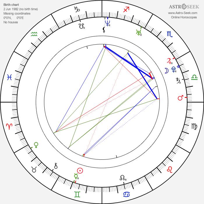 Jewel Staite - Astrology Natal Birth Chart