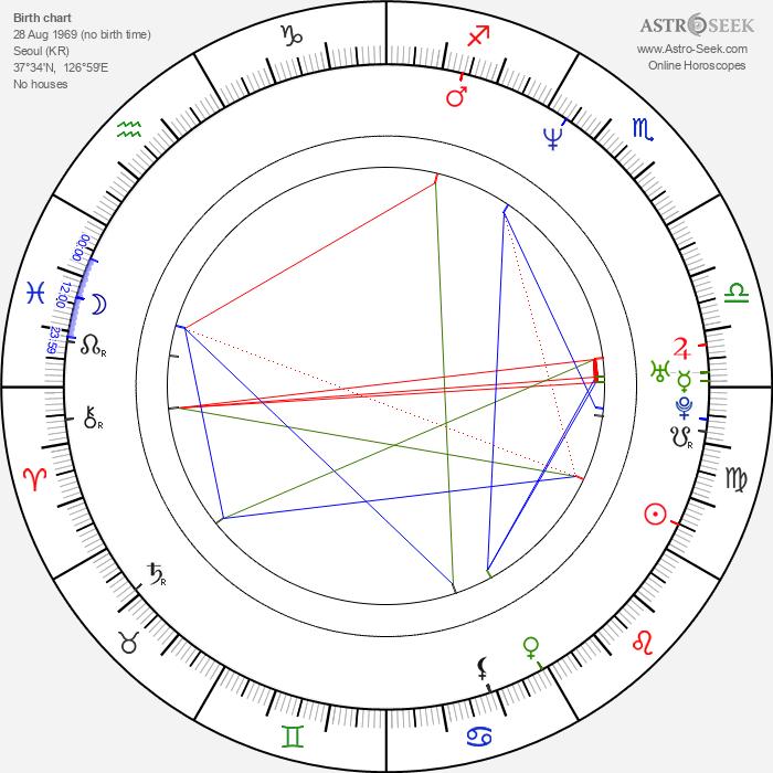 Ji-eun Lee - Astrology Natal Birth Chart