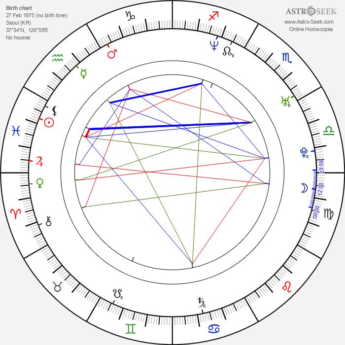 Ji-eun Lim - Astrology Natal Birth Chart