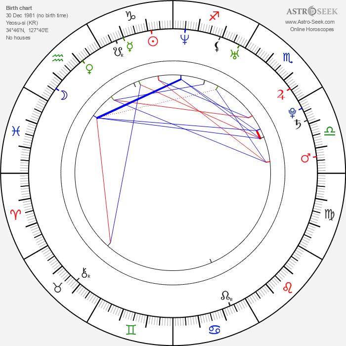 Ji-eun Oh - Astrology Natal Birth Chart