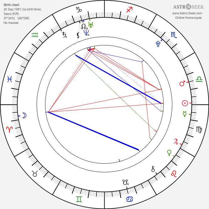 Do Ji-han - Astrology Natal Birth Chart