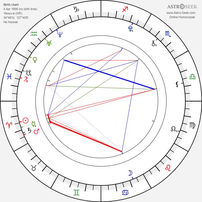Ji-hie Seo - Astrology Natal Birth Chart