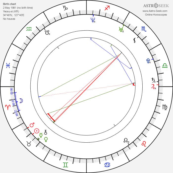 Ji-ho Shim - Astrology Natal Birth Chart