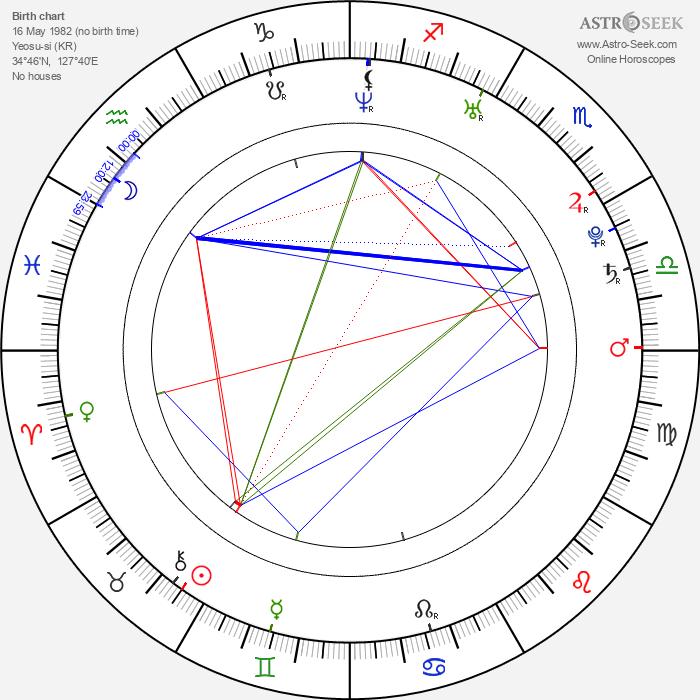 Ji-hun Ju - Astrology Natal Birth Chart
