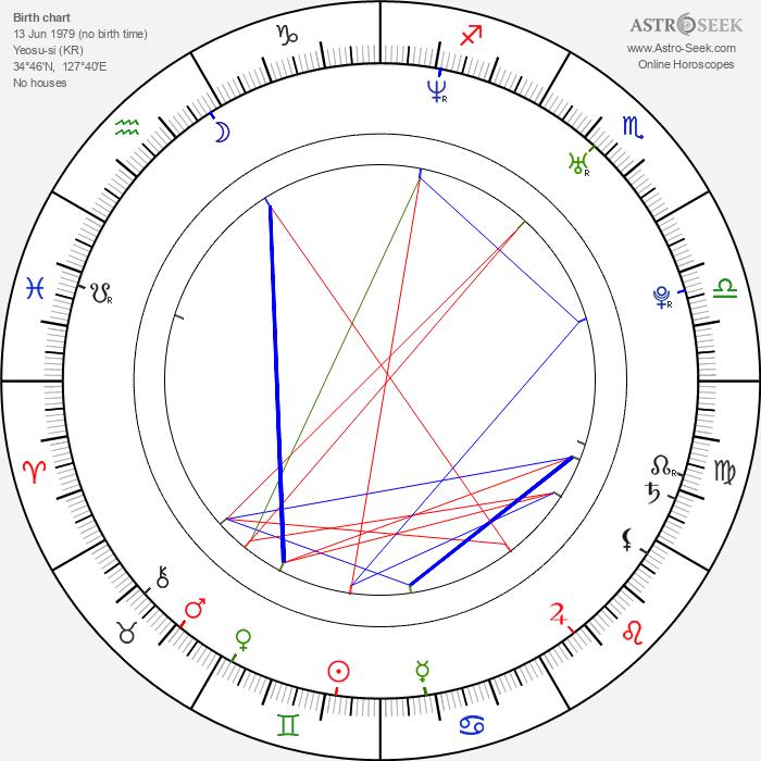 Ji-hye Ahn - Astrology Natal Birth Chart