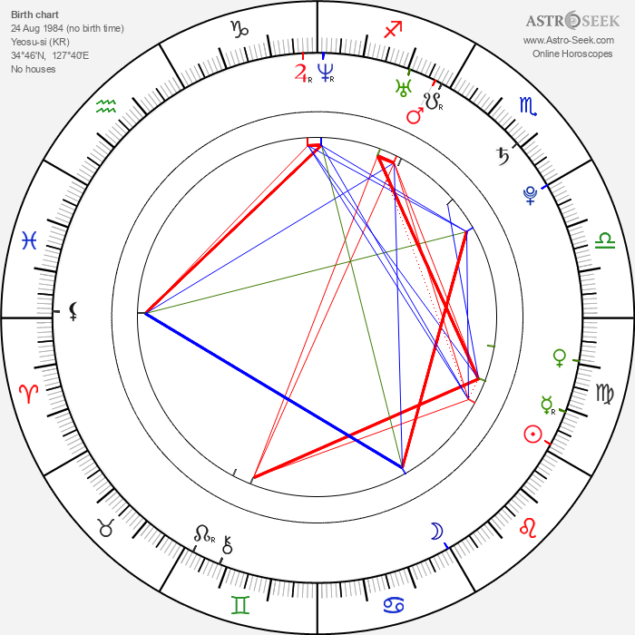 Ji-hye Seo - Astrology Natal Birth Chart