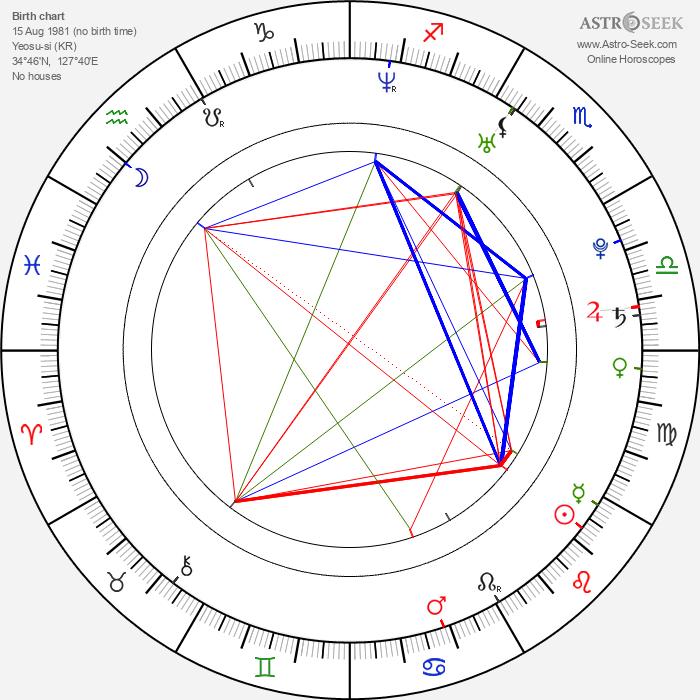 Ji-hyo Song - Astrology Natal Birth Chart
