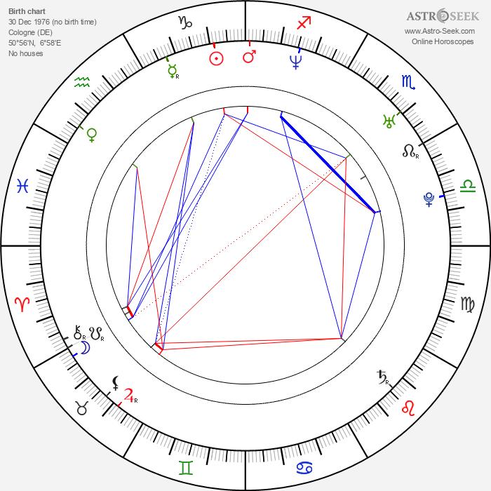 Ji-In Cho - Astrology Natal Birth Chart