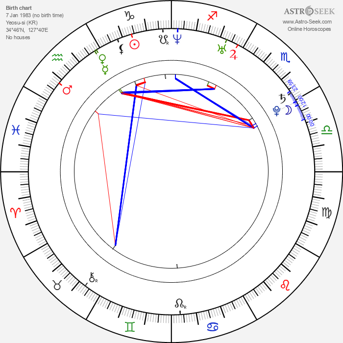 Ji-sung Koo - Astrology Natal Birth Chart