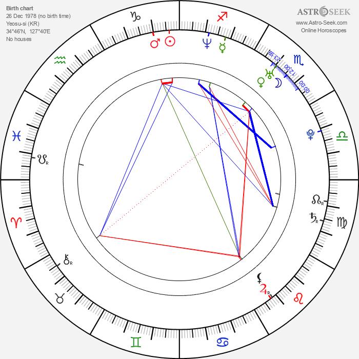 Ji-won Uhm - Astrology Natal Birth Chart