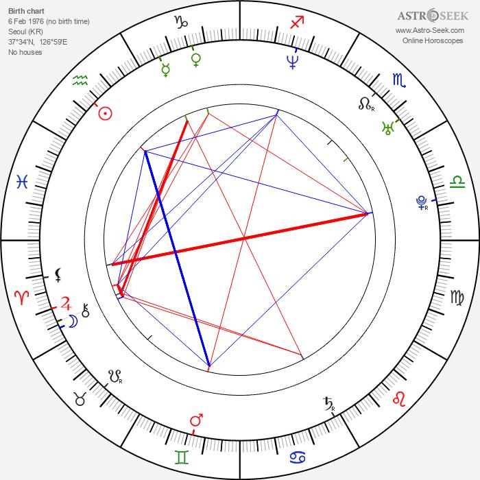 Ji-won Ye - Astrology Natal Birth Chart