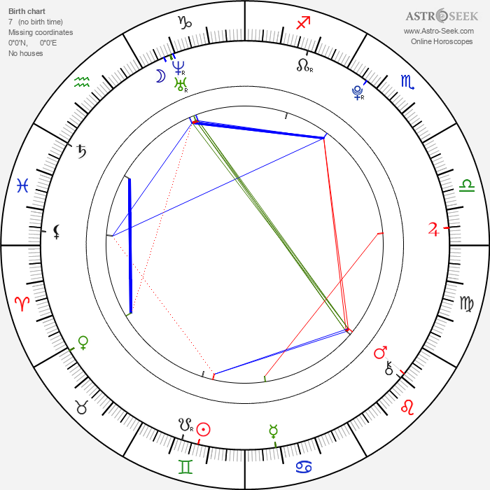 Ji-yeon Park - Astrology Natal Birth Chart
