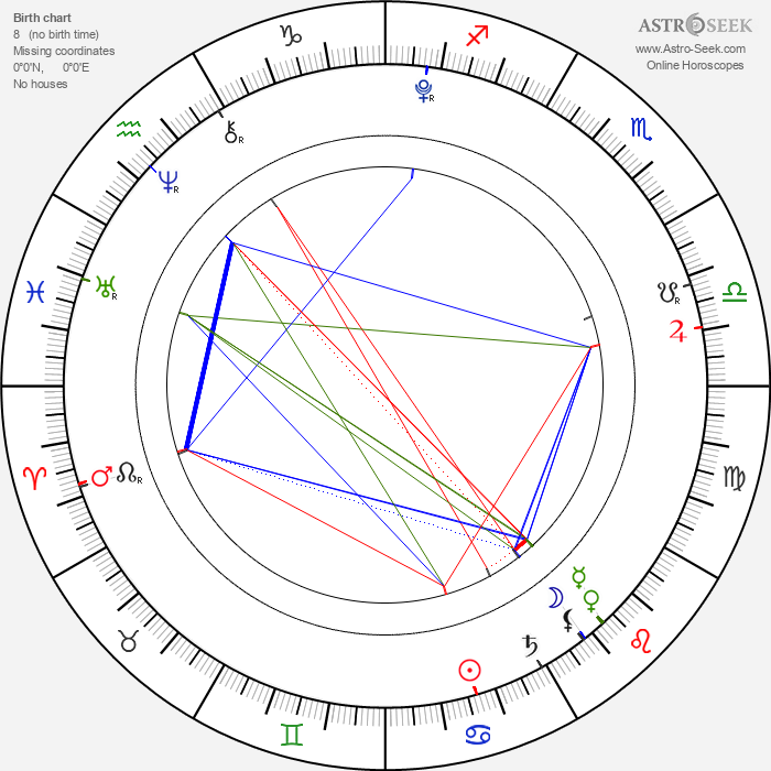 Ji-young Kim - Astrology Natal Birth Chart