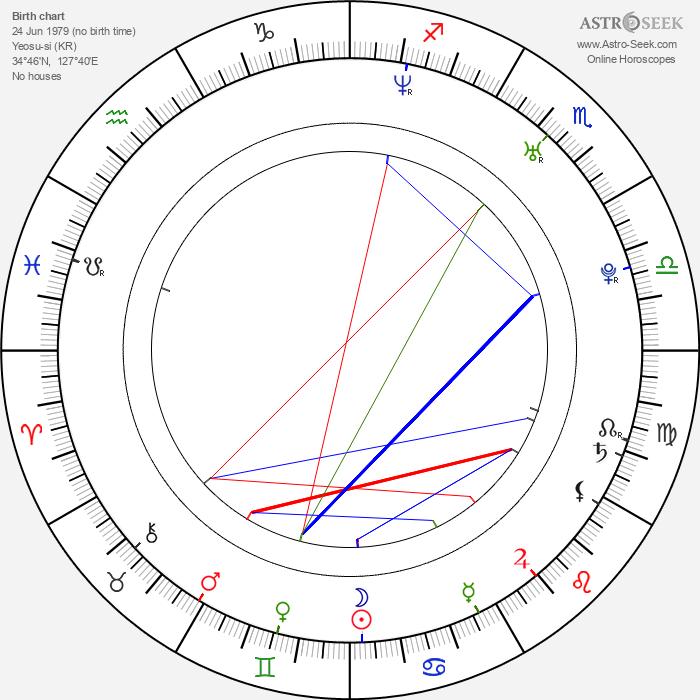Ji-young Min - Astrology Natal Birth Chart