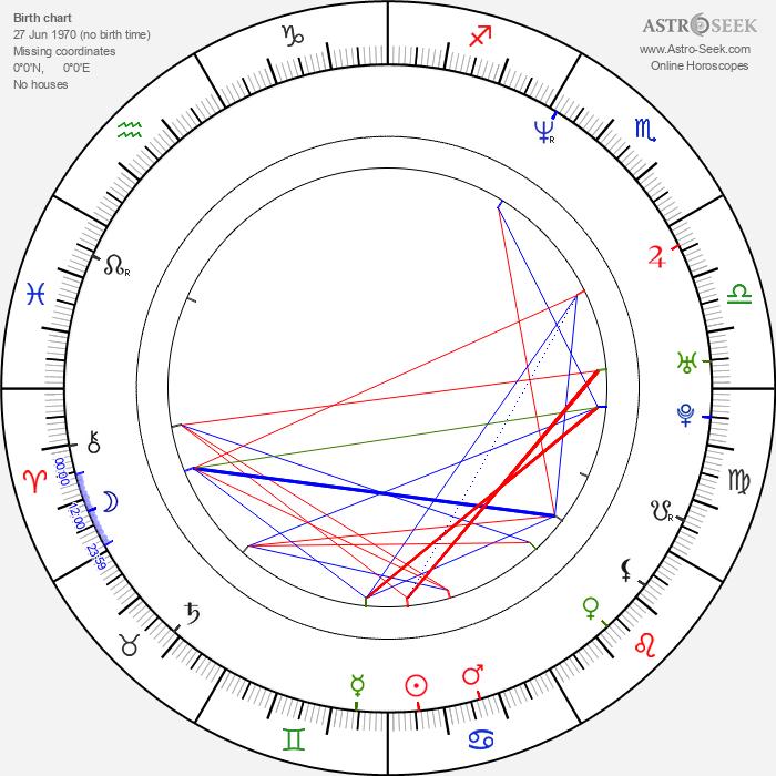 Jianbin Chen - Astrology Natal Birth Chart
