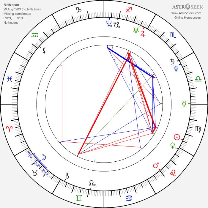 Jiayin Lei - Astrology Natal Birth Chart