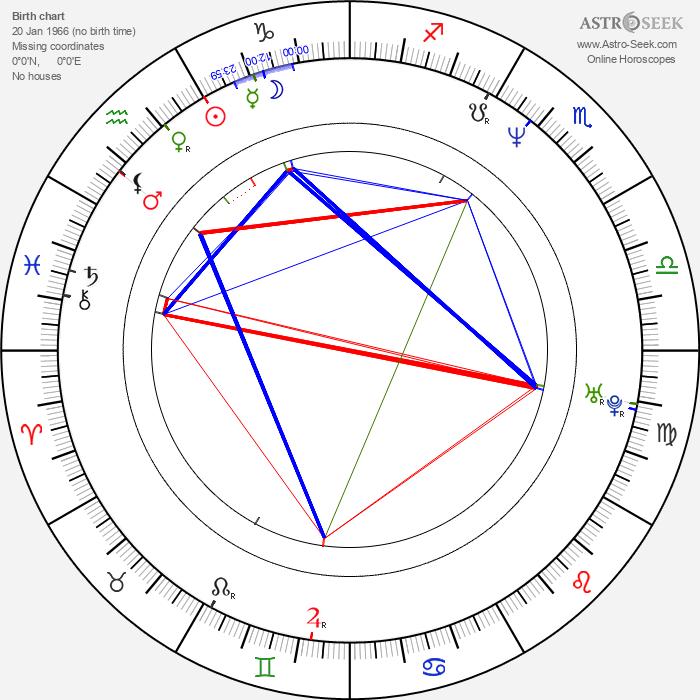 Jill Novick - Astrology Natal Birth Chart
