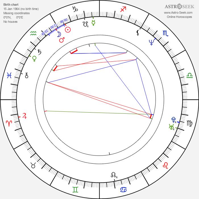 Jill Phipps - Astrology Natal Birth Chart