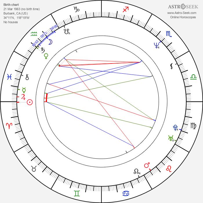 Jill Schoelen - Astrology Natal Birth Chart
