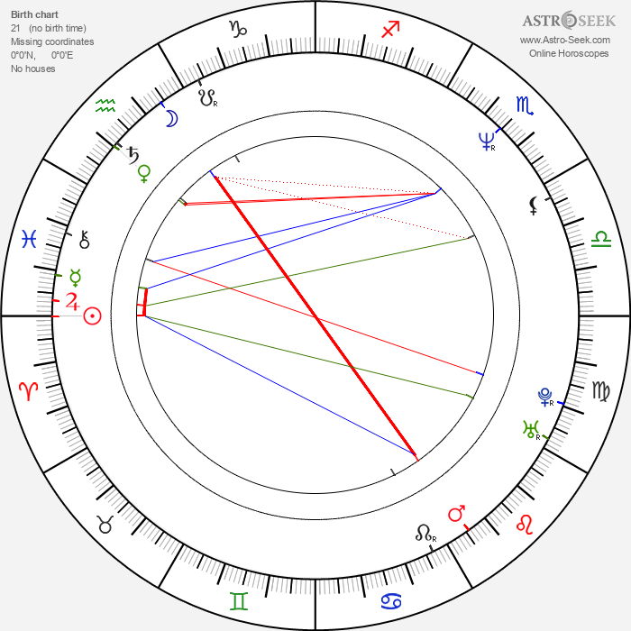 Jill Schoelen - Astrology Natal Birth Chart